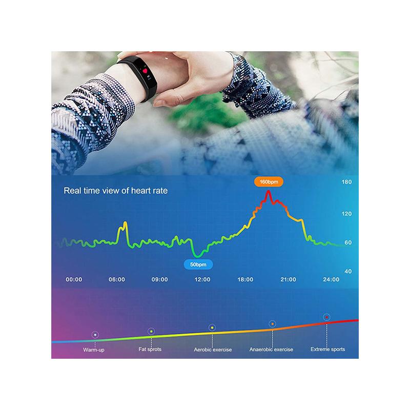 Fitnesz karkötő / aktivitásmérő okosóra pulzus- és vérnyomásméréssel